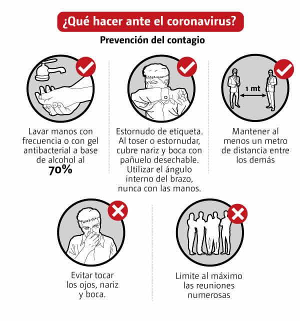 POLICLINICO MEDICAL SUR | MEDIDAS PARA COMBATIR EL CORONAVIRUS